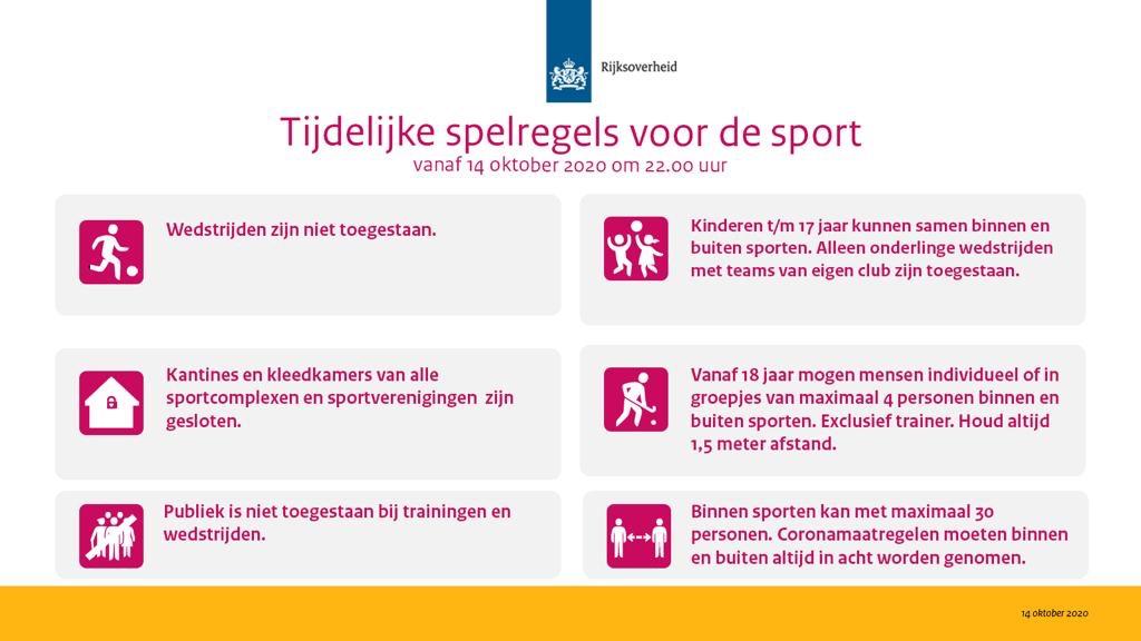 Corona maatregelen per 14-10-2020 - Handbalvereniging DES'72